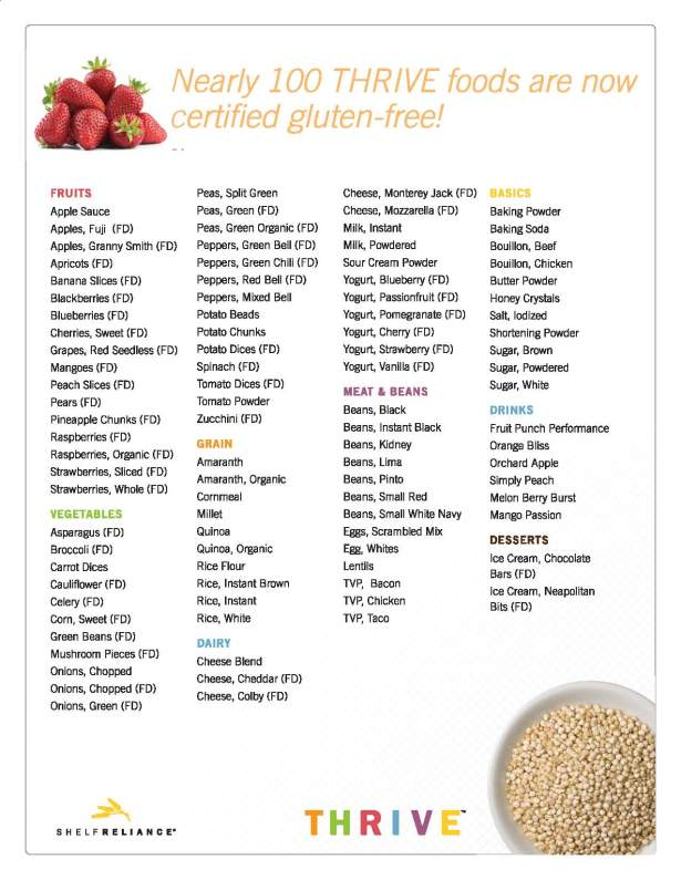 Certified Gluten Free_Page_2