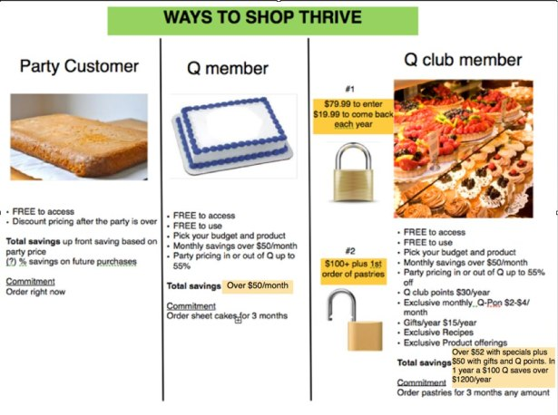 How To Shop THRIVE corrected
